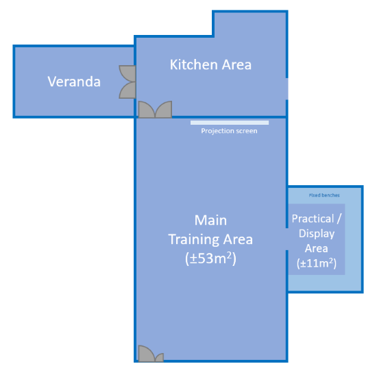 Training Venue layout